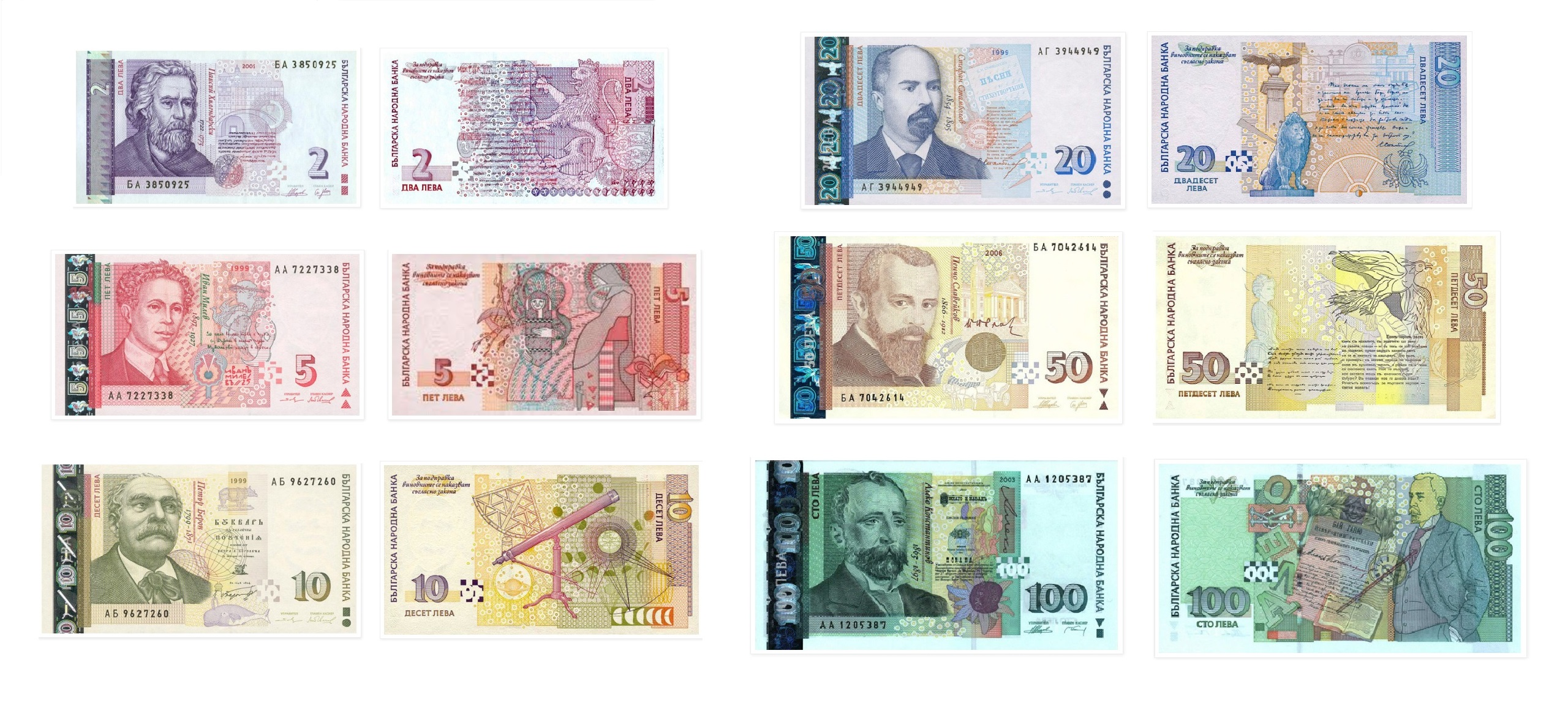 Information about foreign currency
